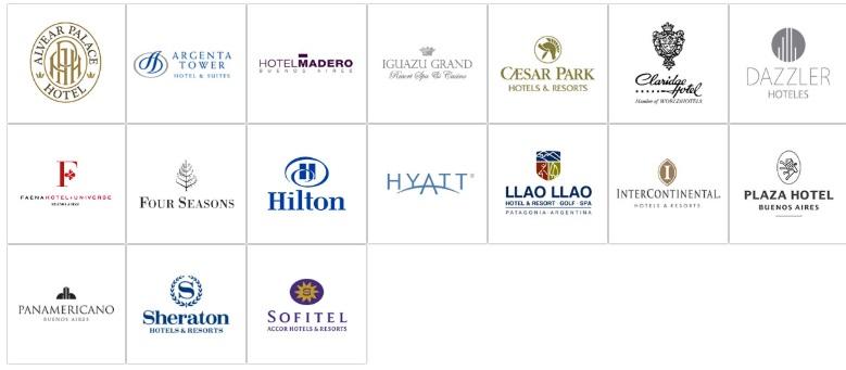 listado de hoteles